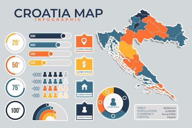 Płaski szablon infographic mapy chorwacji