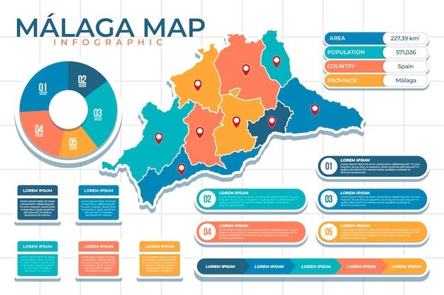 Płaski szablon mapy malagi