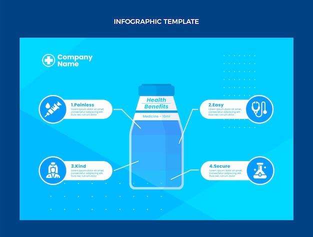 Płaski szablon medyczny infografika