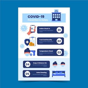 Płaski szablon plakatu zapobiegającego koronawirusowi dla hoteli