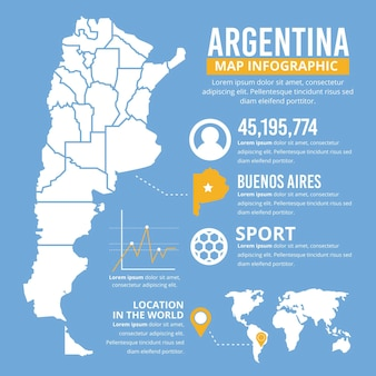 Płaski szablon plansza mapa argentyny
