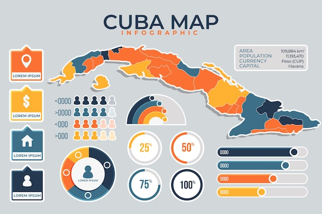 Płaski szablon plansza mapa kuba