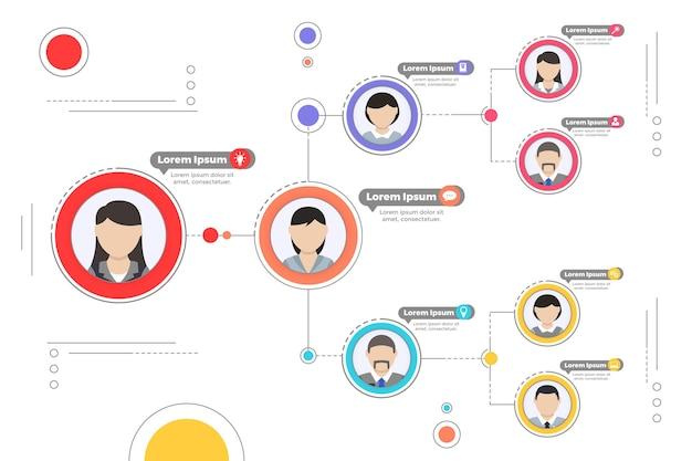 Płaski szablon schematu organizacyjnego