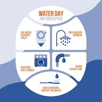 Płaski szablon światowego dnia wody