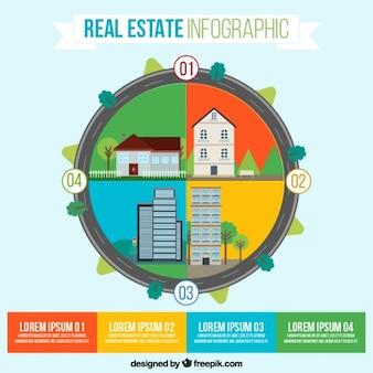 Płaski zaokrąglone infografika nieruchomości