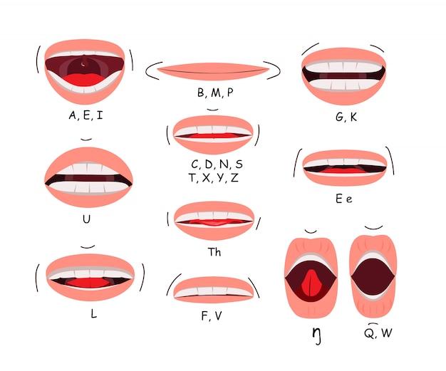 Płaski zestaw ikon synchronizacji ust
