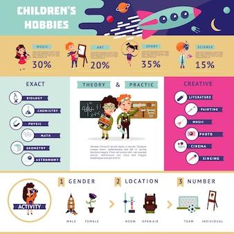 Płaskie dzieci hobby infografika koncepcja