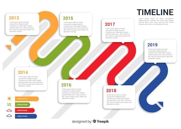 Płaskie infografiki linii czasu
