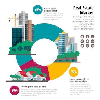 Płaskie infografiki nieruchomości