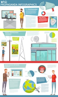 Płaskie infografiki prezentujące informacje o różnych sposobach propagandy społecznej i politycznej