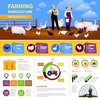 Płaskie infografiki rolnictwa