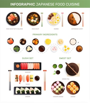 Płaskie infografiki tradycyjnej kuchni japońskiej z pojedynczymi obrazami serwowanych potraw