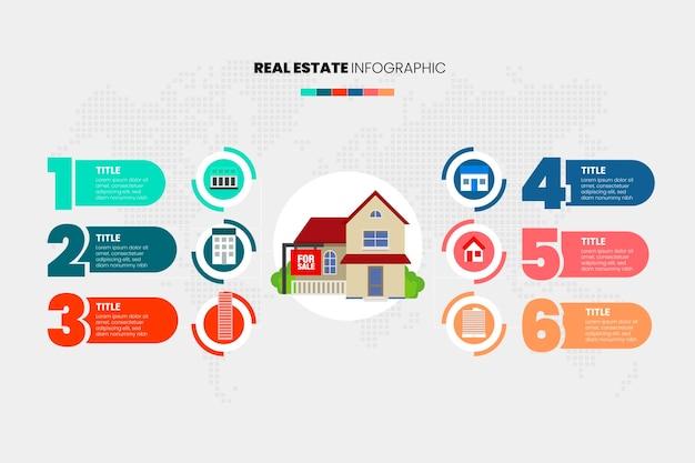 Płaskie kolorowe infografiki nieruchomości