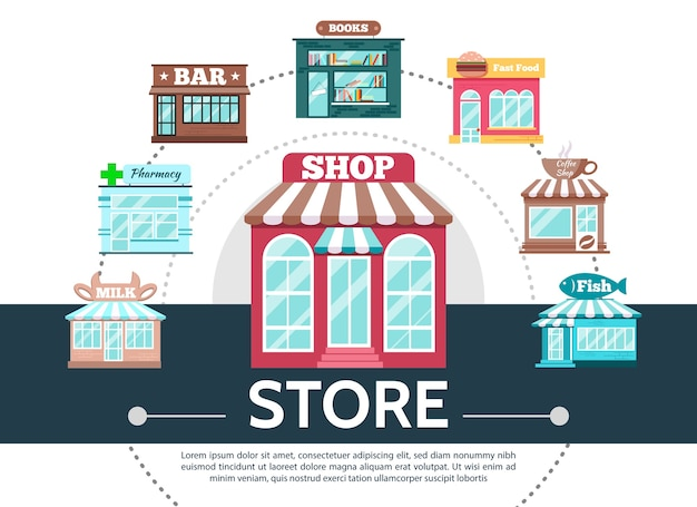 Płaskie sklepy okrągły szablon