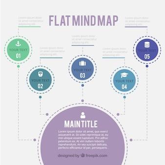 Płaskie umysłowe mapy z nowoczesnym stylem