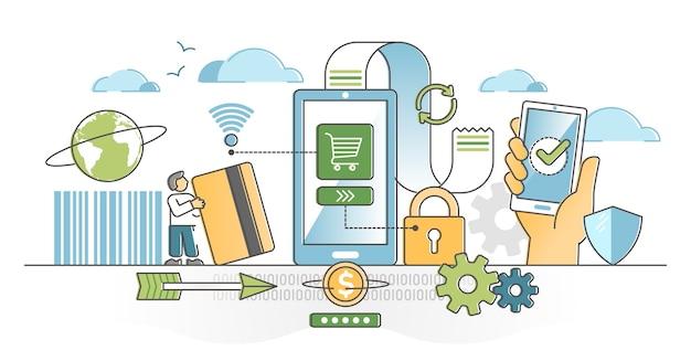 Płatności mobilne jako bezkontaktowy zakup pieniędzy z koncepcją zarys telefonu. przelew bankowy z ilustracją aplikacji inteligentnego portfela. nowoczesna i bezpieczna metoda zakupów w sklepie przez klienta.