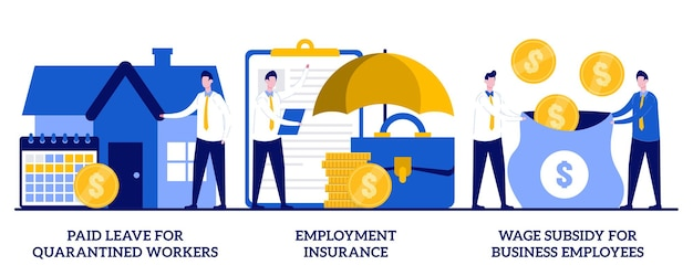 Płatny urlop, ubezpieczenie zatrudnienia, dotacja do wynagrodzenia dla koncepcji pracownika biznesowego z malutkimi ludźmi. wsparcie rządowe dla zestawu pracowników poddanych kwarantannie. zasiłki chorobowe wspierają metaforę.