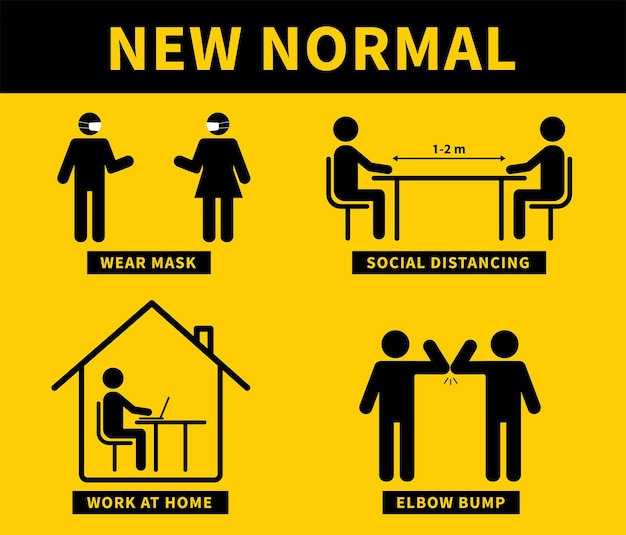 Po epidemii ludzie covid19 zmieniają się na nowy normalny dystans społeczny