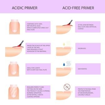 Podkład bezkwasowy i bezkwasowy. profesjonalny przewodnik po manicure