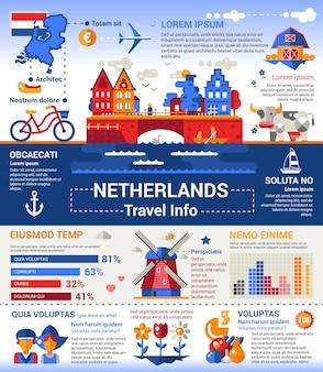 Podróż do holandii - info