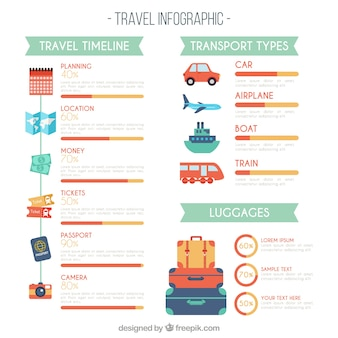 Podróż infografia w płaskiej konstrukcji
