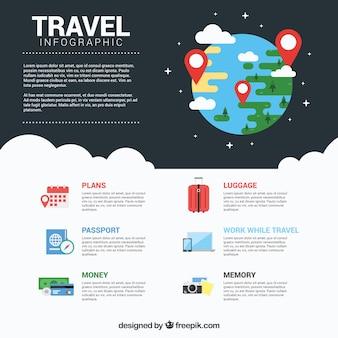 Podróż infografia z rysunku ziemi