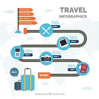Podróż infografika pięciu krokach