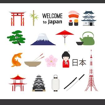 Podróżuj po japonii