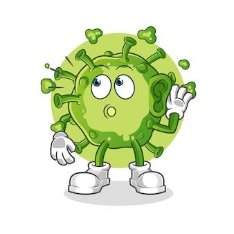 Podsłuchiwanie wirusa. postać z kreskówki
