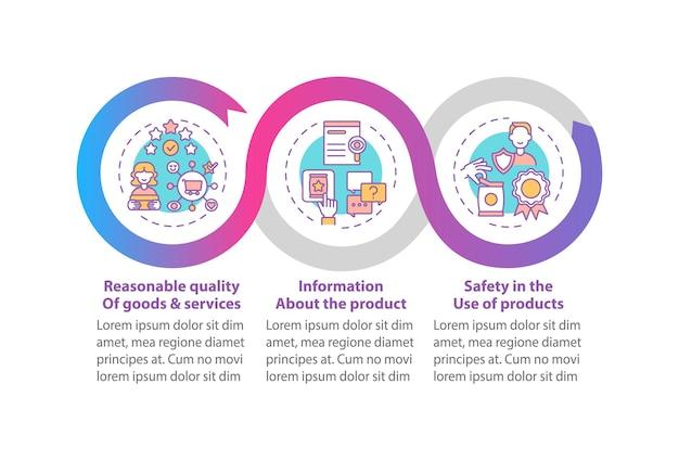 Podstawowe prawa konsumenta wektor infographic szablon. rozsądne elementy projektu prezentacji jakości usług. wizualizacja danych w 3 krokach. wykres osi czasu procesu. układ przepływu pracy z ikonami liniowymi