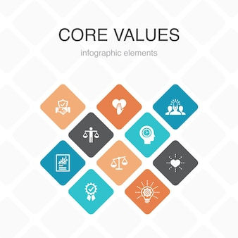 Podstawowe wartości infografika 10 opcji kolorystycznych. zaufanie, uczciwość, etyka, uczciwość proste ikony