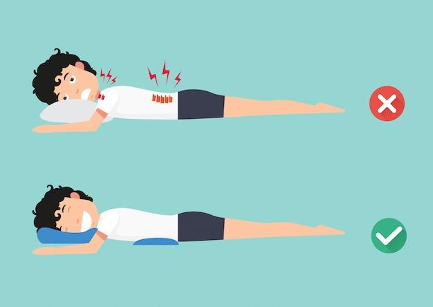 Poduszki ortopedyczne, dla wygodnego snu i zdrowej postawy, najlepsze i najgorsze pozycje do spania, ilustracja