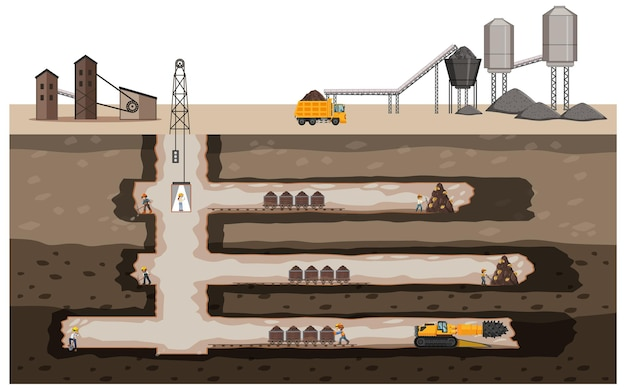 Podziemny krajobraz górnictwa węgla kamiennego