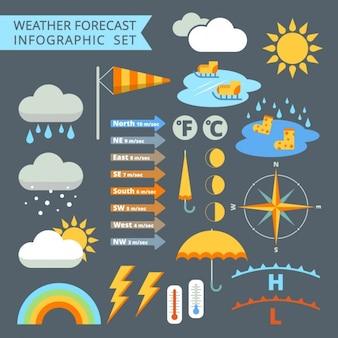 Pogoda infografika szablon