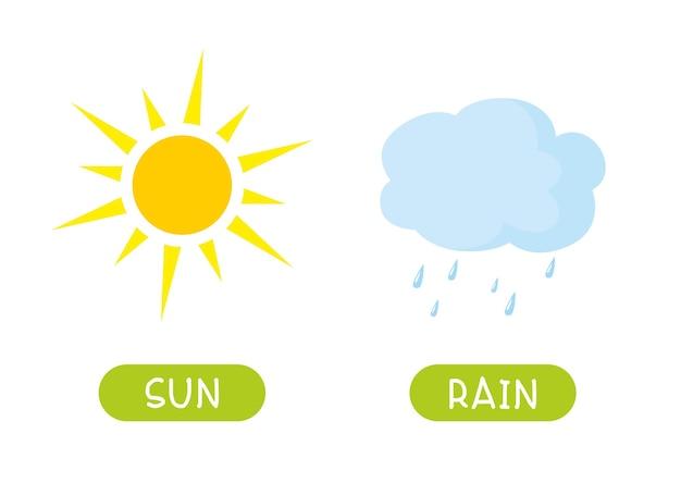 Pojęcie antonimów, słońce i deszcz. szablon edukacyjnej karty flash. karta słowna do nauki języka angielskiego z przeciwieństwami.