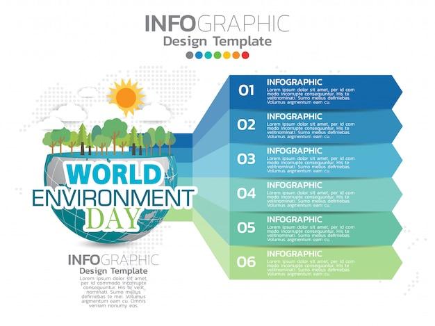 Pojęcie ekologii z zielonym miastem. koncepcja środowiska świata.