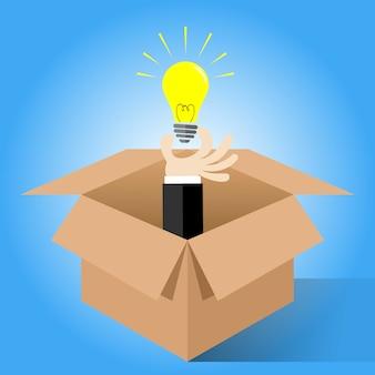 Pojęcie myśl na zewnątrz pudełka dla kreatywnie pomysłu symbolu