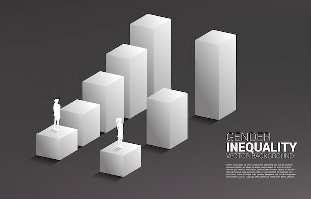 Pojęcie nierówności płci w biznesie i przeszkód na ścieżce kariery kobiety