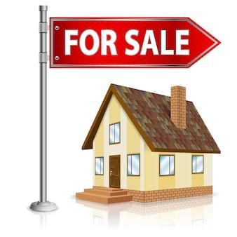 Pojęcie nieruchomości