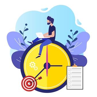Pojęcie produktywności pracownika