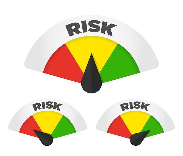 Pojęcie ryzyka na prędkościomierzu.
