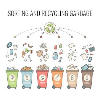 Pojemniki do sortowania odpadów recykling plastikowych śmieci organicznych. koncepcja przyjazna dla środowiska