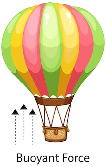 Pokazuje przykład siły wyporu ze spadochronem