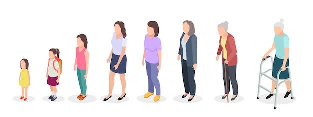 Pokolenia kobiet. izometryczne dla dorosłych, wektorowe postacie kobiece dzieci dziewczyna stara kobieta ewolucja wieku ludzkiego. ilustracja pokolenie kobiety rośnie od małego do starego