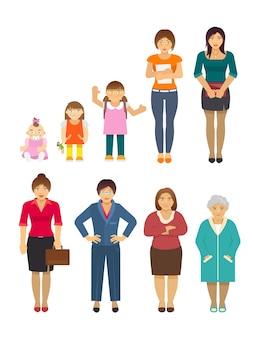 Pokolenie kobiet płaska