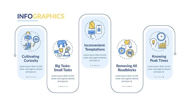Pokonując szablon infografiki prokrastynacji. małe zadania, elementy projektu prezentacji w godzinach szczytu. wizualizacja danych w pięciu krokach. wykres osi czasu procesu. układ przepływu pracy z ikonami liniowymi