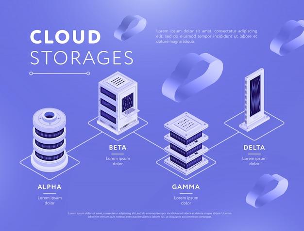 Połączone bazy danych z magazynami w chmurze