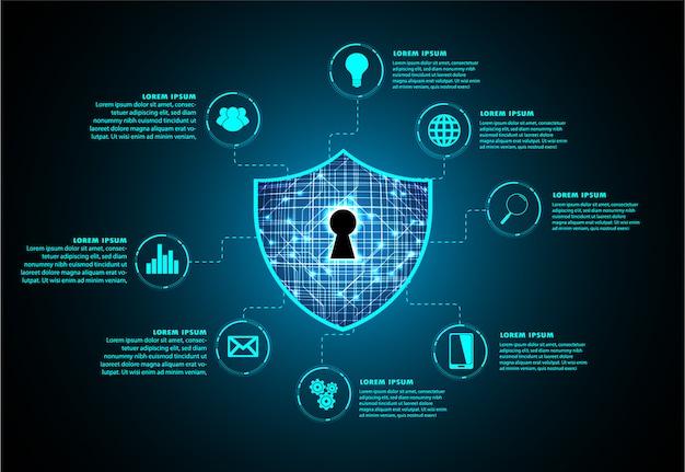 Pole tekstowe, internet rzeczy cyber technologii, bezpieczeństwo