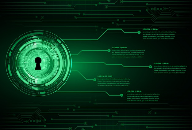 Pole tekstowe, internet rzeczy cyber technologii, zamknięta kłódka na temat cyberbezpieczeństwa cyfrowego