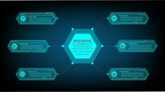 Pole tekstowe, internet rzeczy technologia obwodu cybernetycznego
